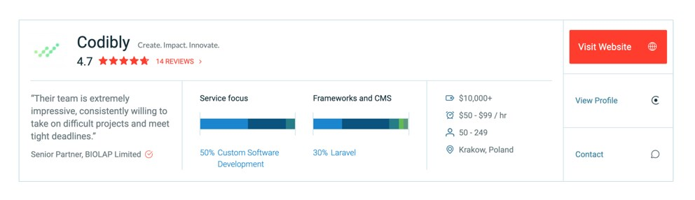 codibly-top-2020-laravel-developers